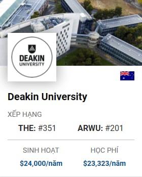 Du Học Úc: Deakin University