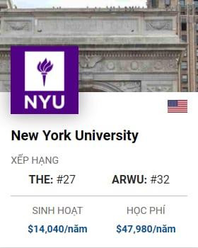Du Học Mỹ: New York University