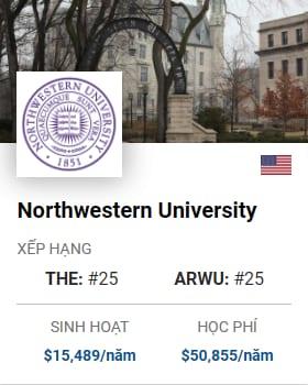 Du Học Mỹ: Northwestern University