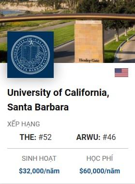 University Of California Santa Barbara