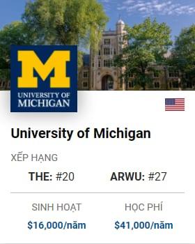 Du Học Mỹ: University of Michigan